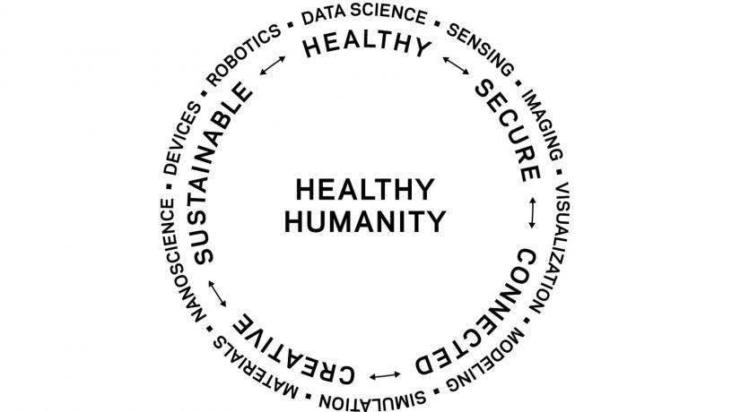 Columbia Engineering For Healthy Humanity stamp.
