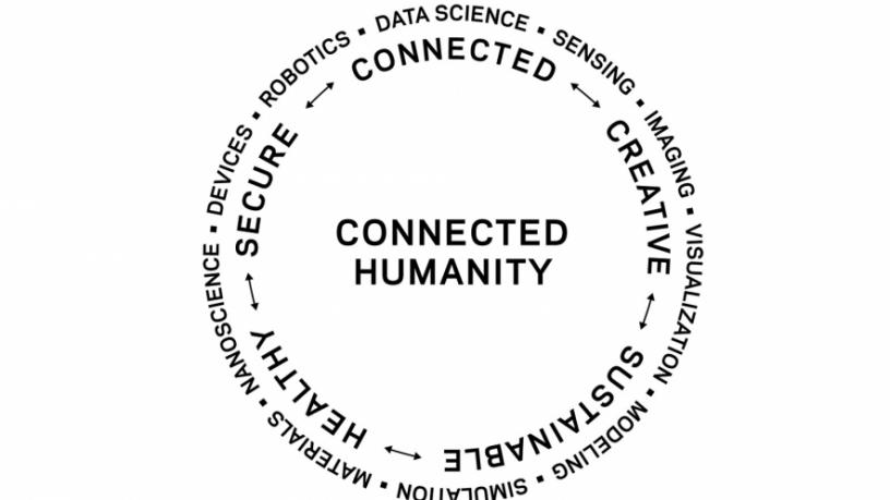 Columbia Engineering For Connected Humanity stamp.