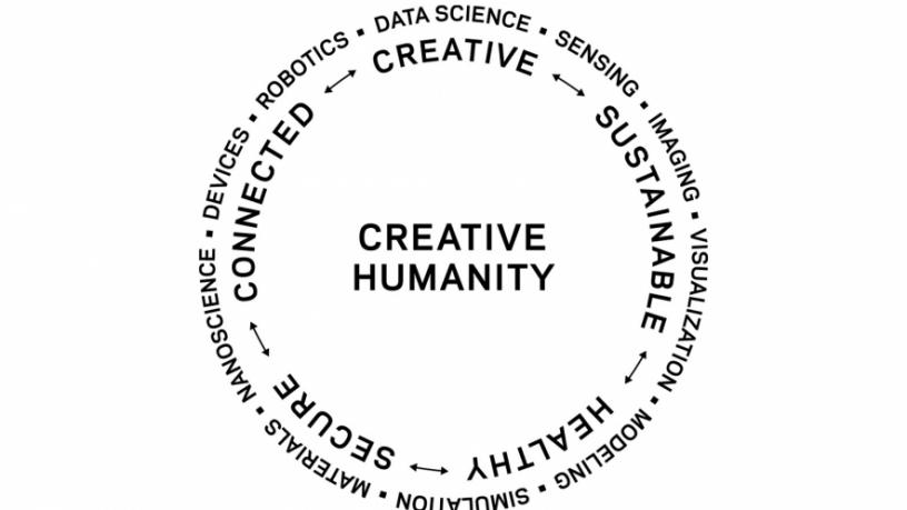 Columbia Engineering For Creative Humanity stamp.