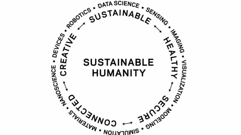 Columbia Engineering For Sustainable Humanity stamp.